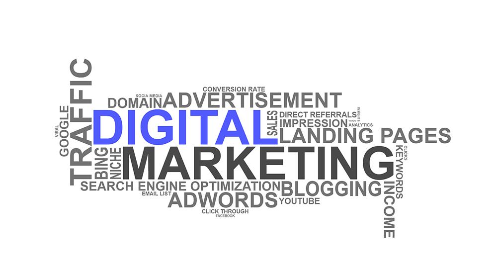 digital marketing mindmap